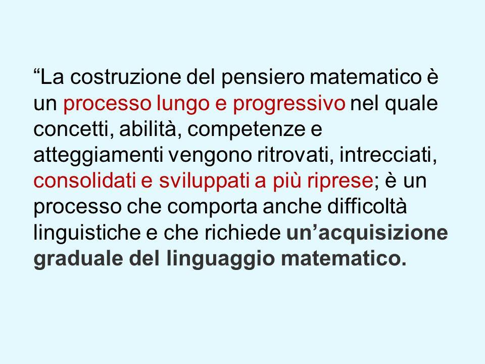 La costruzione del pensiero matematico è un processo lungo e progressivo nel quale concetti, abilità, competenze e atteggiamenti vengono ritrovati, in