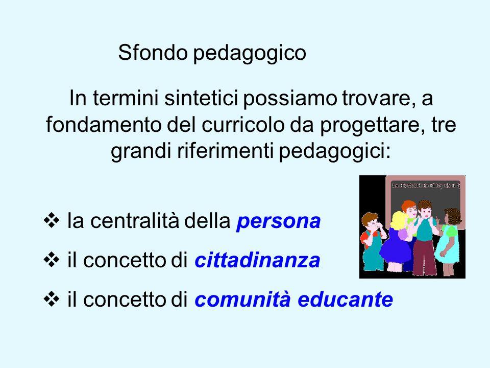 In termini sintetici possiamo trovare, a fondamento del curricolo da progettare, tre grandi riferimenti pedagogici: la centralità della persona il con