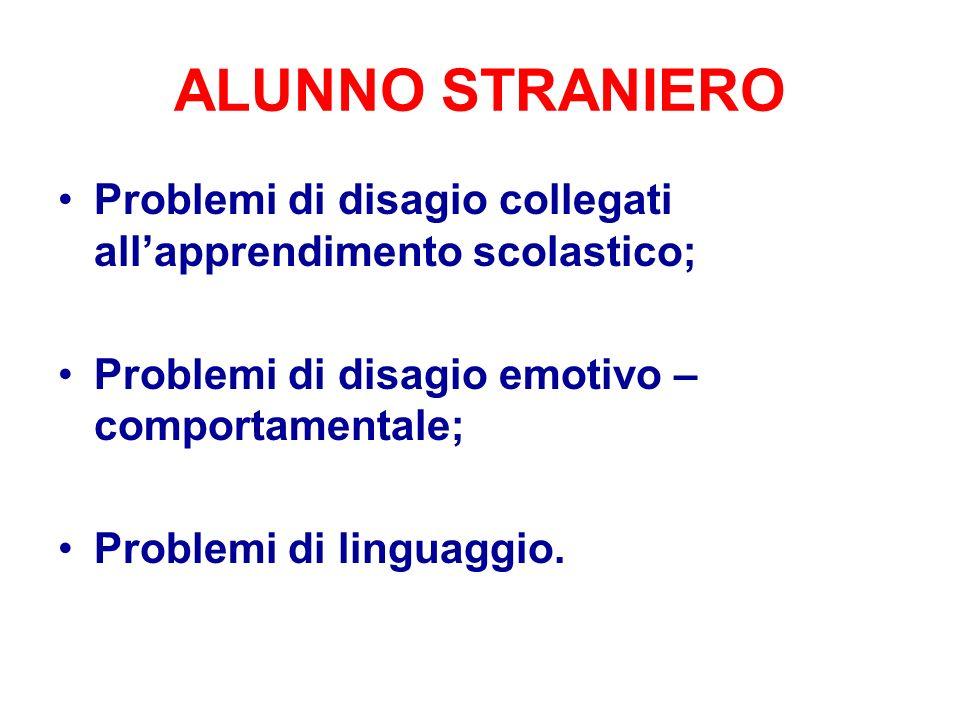 ALUNNO STRANIERO Problemi di disagio collegati allapprendimento scolastico; Problemi di disagio emotivo – comportamentale; Problemi di linguaggio.