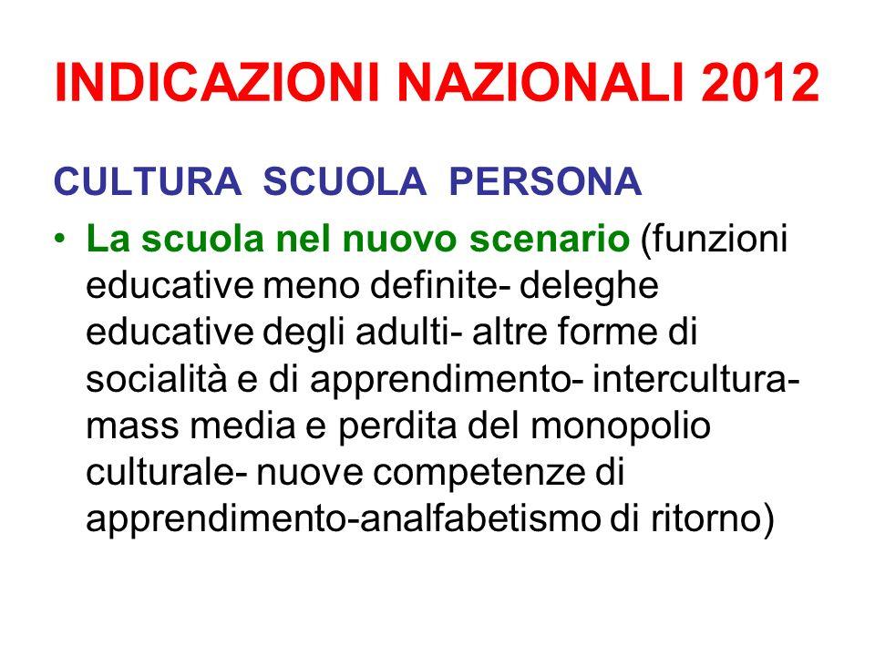 INDICAZIONI NAZIONALI 2012 CULTURA SCUOLA PERSONA La scuola nel nuovo scenario (funzioni educative meno definite- deleghe educative degli adulti- altr