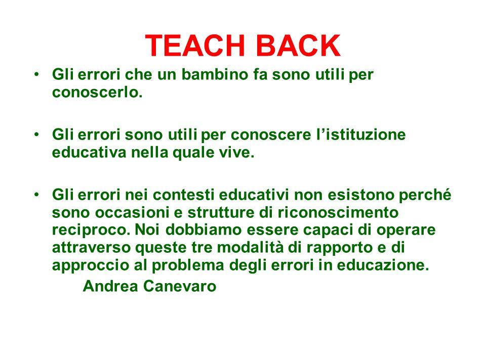 TEACH BACK Gli errori che un bambino fa sono utili per conoscerlo. Gli errori sono utili per conoscere listituzione educativa nella quale vive. Gli er
