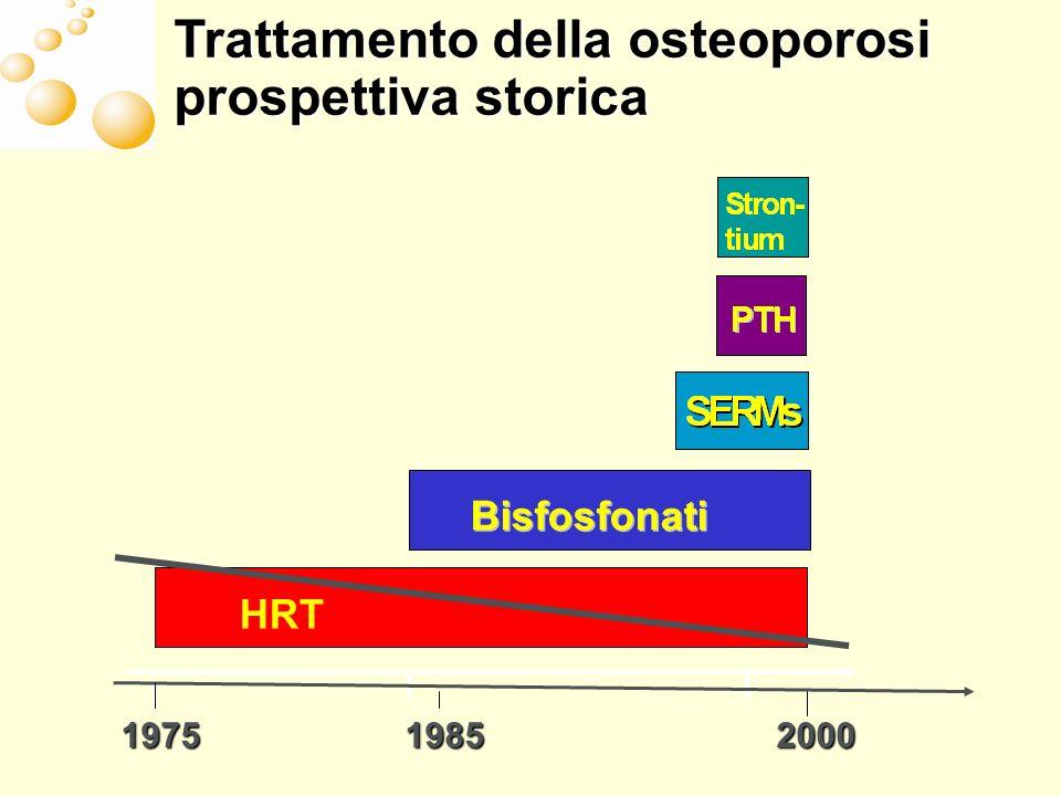 1975 1985 2000 HRT Bisfosfonati Trattamento della osteoporosi prospettiva storica
