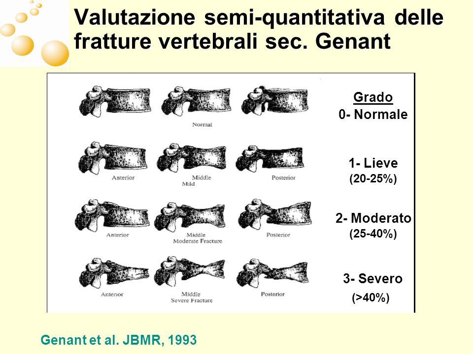 Valutazione semi-quantitativa delle fratture vertebrali sec. Genant Genant et al. JBMR, 1993 M M Grado 0- Normale 1- Lieve (20-25%) 2- Moderato (25-40