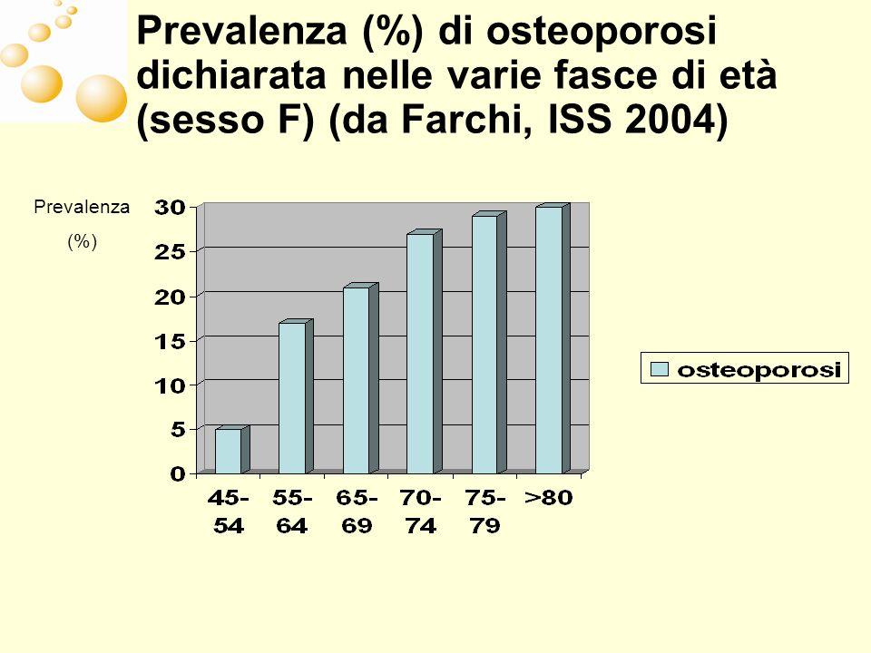 Prevalenza (%) di osteoporosi dichiarata nelle varie fasce di età (sesso F) (da Farchi, ISS 2004) Prevalenza (%)