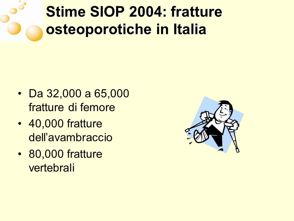 Stime SIOP 2004: fratture osteoporotiche in Italia Da 32,000 a 65,000 fratture di femore 40,000 fratture dellavambraccio 80,000 fratture vertebrali
