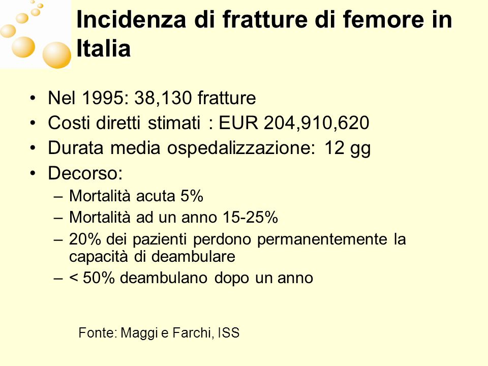 Incidenza di fratture di femore in Italia Nel 1995: 38,130 fratture Costi diretti stimati : EUR 204,910,620 Durata media ospedalizzazione: 12 gg Decorso: –Mortalità acuta 5% –Mortalità ad un anno 15-25% –20% dei pazienti perdono permanentemente la capacità di deambulare –< 50% deambulano dopo un anno Fonte: Maggi e Farchi, ISS