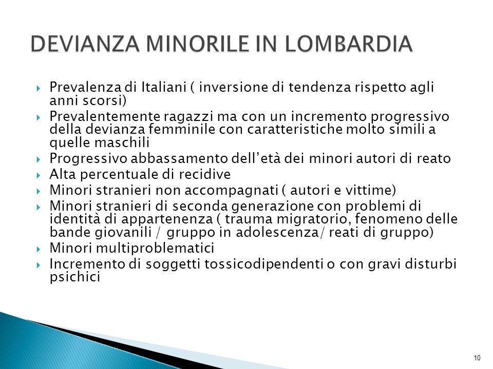 Prevalenza di Italiani ( inversione di tendenza rispetto agli anni scorsi) Prevalentemente ragazzi ma con un incremento progressivo della devianza fem