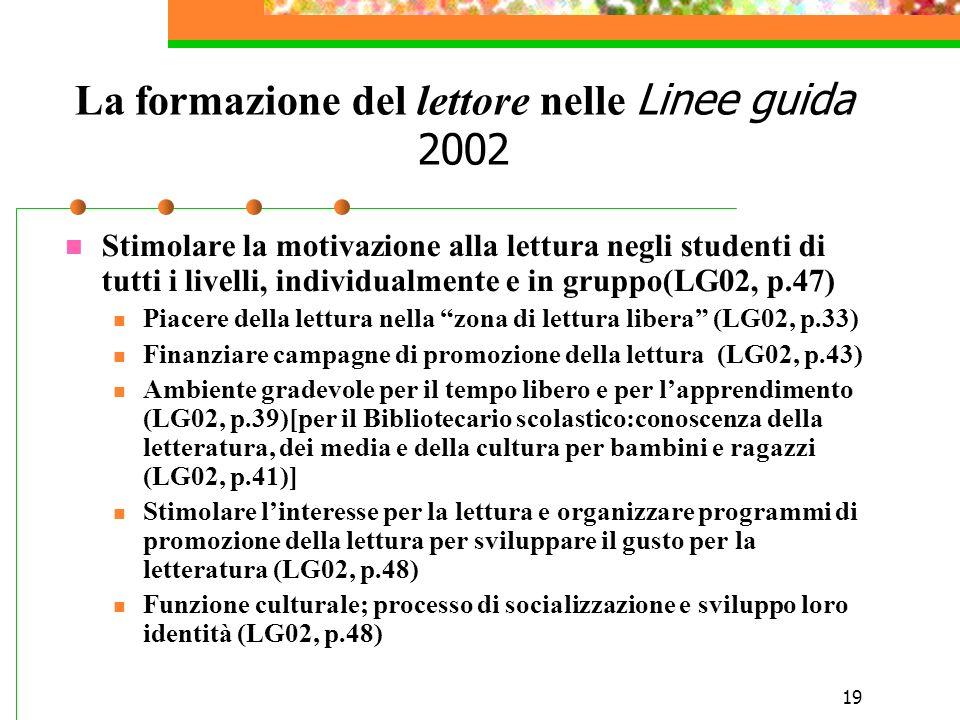 19 La formazione del lettore nelle Linee guida 2002 Stimolare la motivazione alla lettura negli studenti di tutti i livelli, individualmente e in gruppo(LG02, p.47) Piacere della lettura nella zona di lettura libera (LG02, p.33) Finanziare campagne di promozione della lettura (LG02, p.43) Ambiente gradevole per il tempo libero e per lapprendimento (LG02, p.39)[per il Bibliotecario scolastico:conoscenza della letteratura, dei media e della cultura per bambini e ragazzi (LG02, p.41)] Stimolare linteresse per la lettura e organizzare programmi di promozione della lettura per sviluppare il gusto per la letteratura (LG02, p.48) Funzione culturale; processo di socializzazione e sviluppo loro identità (LG02, p.48)