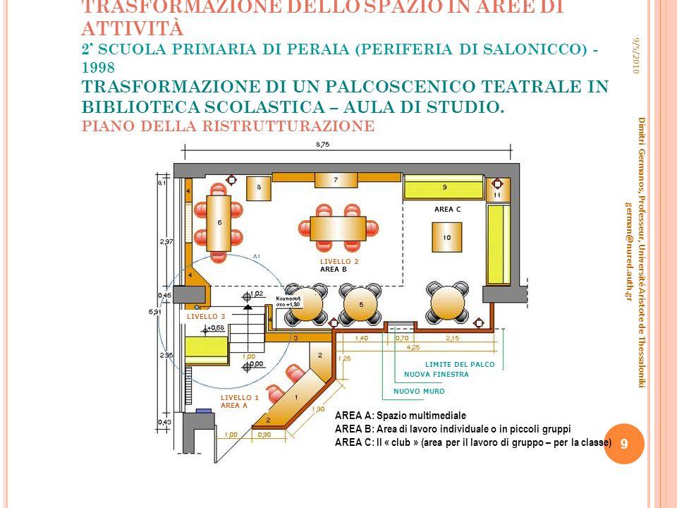 TRASFORMAZIONE DELLO SPAZIO IN AREE DI ATTIVITÀ 2 ª SCUOLA PRIMARIA DI PERAIA (PERIFERIA DI SALONICCO) - 1998 TRASFORMAZIONE DI UN PALCOSCENICO TEATRA