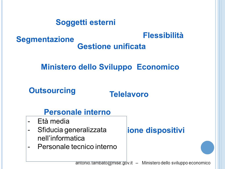 antonio.tambato@mise.gov.it – Ministero dello sviluppo economico Ministero dello Sviluppo Economico Gestione unificata Telelavoro Flessibilità Soggett