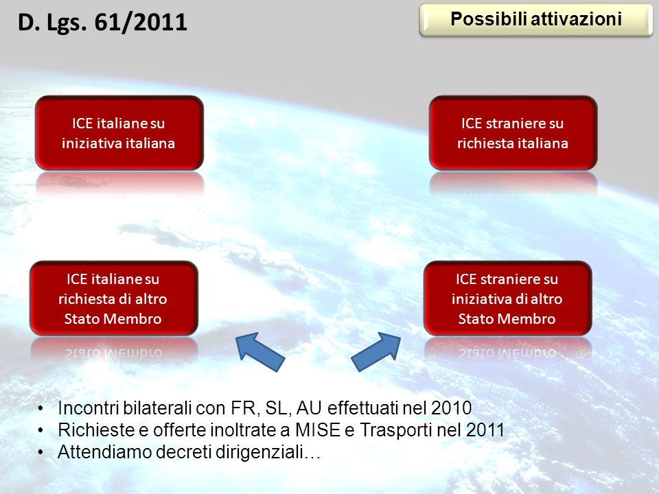 Incontri bilaterali con FR, SL, AU effettuati nel 2010 Richieste e offerte inoltrate a MISE e Trasporti nel 2011 Attendiamo decreti dirigenziali… D.
