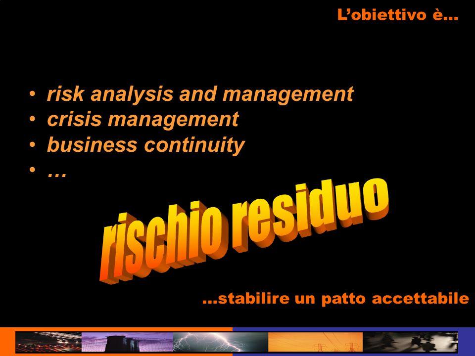 risk analysis and management crisis management business continuity … Lobiettivo è… …stabilire un patto accettabile