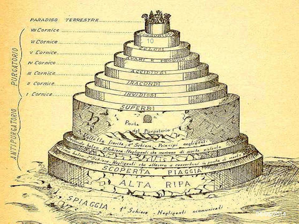 Il Purgatorio Ha la forma di una montagna suddivisa in sette gironi. La collocazione dei peccatori espianti è regolata dal peccato più grave, punito n