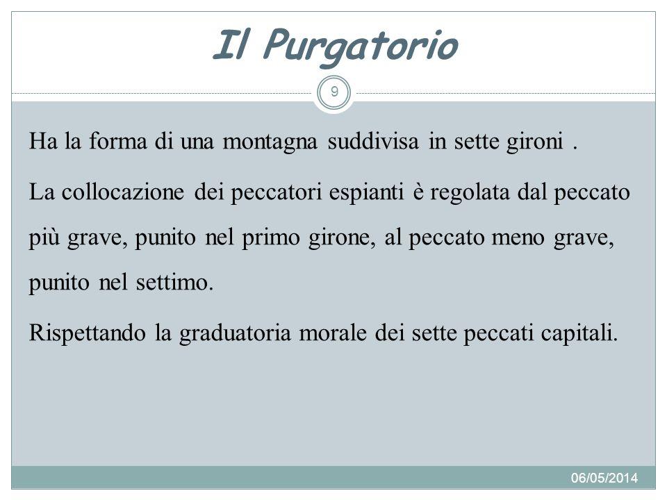 Il Purgatorio Ha la forma di una montagna suddivisa in sette gironi.