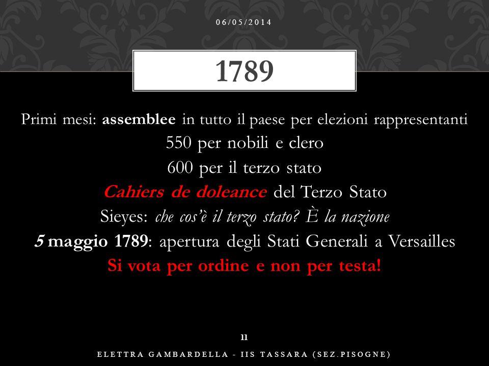 Necessità di una riforma fiscale: abolire le esenzioni Luigi XVI nel 1788 decide di convocare gli Stati Generali (dal 1614) Rappresentanti dei tre ordini: nobiltà, clero e terzo stato (25 milioni) Organo con potere solo consultivo ANCIEN REGIME 06/05/2014 ELETTRA GAMBARDELLA - IIS TASSARA (SEZ.PISOGNE) 10