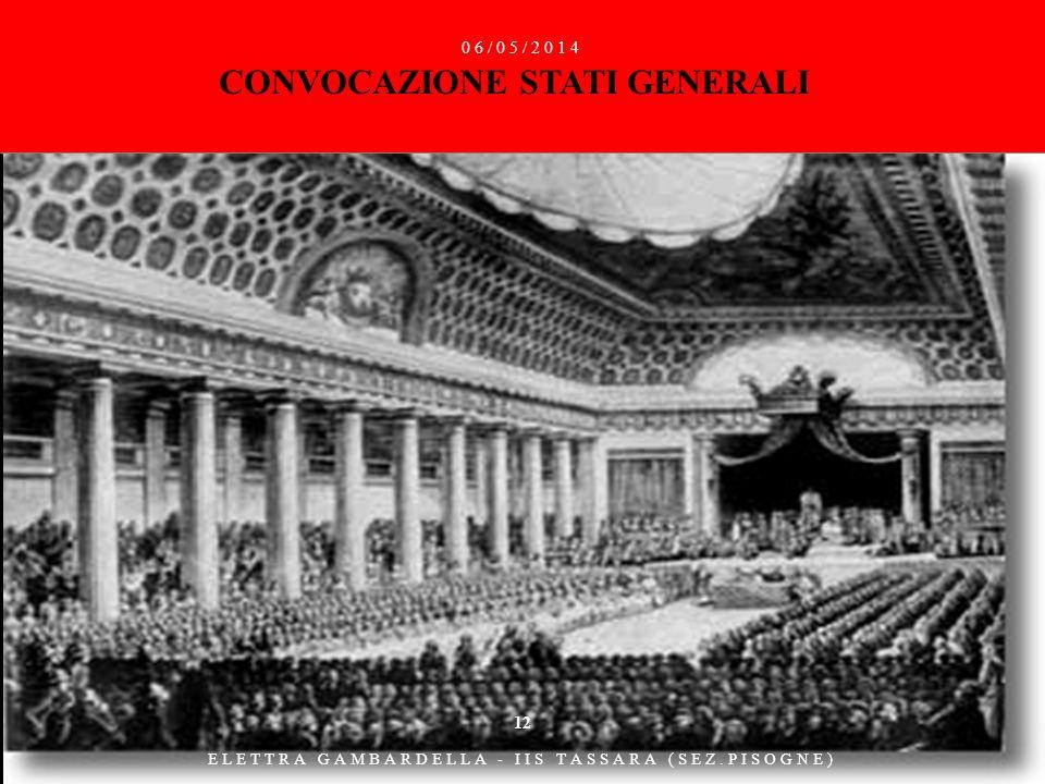 Primi mesi: assemblee in tutto il paese per elezioni rappresentanti 550 per nobili e clero 600 per il terzo stato Cahiers de doleance del Terzo Stato Sieyes: che cosè il terzo stato.