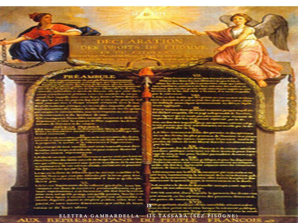 26 agosto Dichiarazione dei Diritti dellUomo e del Cittadino: 1)garanzia diritti individuali 2)separazione poteri 3)la legge come espressione della volontà generale 4)potere sovranità alla nazione 5)tassazione proporzionale ai patrimoni DICHIARAZIONE DEI DIRITTI 06/05/2014 ELETTRA GAMBARDELLA - IIS TASSARA (SEZ.PISOGNE) 17
