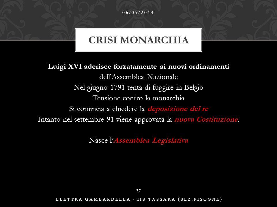 LASSEMBLEA LEGISLATIVA repubblicani, radicali, cordiglieri (Robespierre) più moderati dei Giacobini monarchici e conservatori, la destra