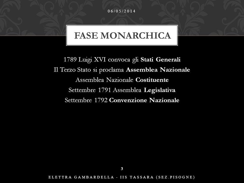 1789 Luigi XVI convoca gli Stati Generali Il Terzo Stato si proclama Assemblea Nazionale Assemblea Nazionale Costituente Settembre 1791 Assemblea Legislativa Settembre 1792 Convenzione Nazionale FASE MONARCHICA 06/05/2014 ELETTRA GAMBARDELLA - IIS TASSARA (SEZ.PISOGNE) 3