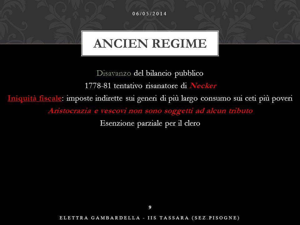LUIGI XVI MARIA ANTONIETTA 06/05/2014 ELETTRA GAMBARDELLA - IIS TASSARA (SEZ.PISOGNE) 8