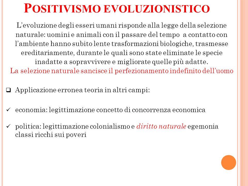 P OSITIVISMO EVOLUZIONISTICO Levoluzione degli esseri umani risponde alla legge della selezione naturale: uomini e animali con il passare del tempo a