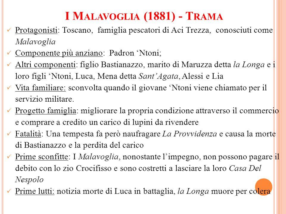 I M ALAVOGLIA (1881) - T RAMA Protagonisti: Toscano, famiglia pescatori di Aci Trezza, conosciuti come Malavoglia Componente più anziano: Padron Ntoni