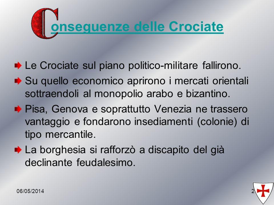 06/05/201426 onseguenze delle Crociate Le Crociate sul piano politico-militare fallirono. Su quello economico aprirono i mercati orientali sottraendol