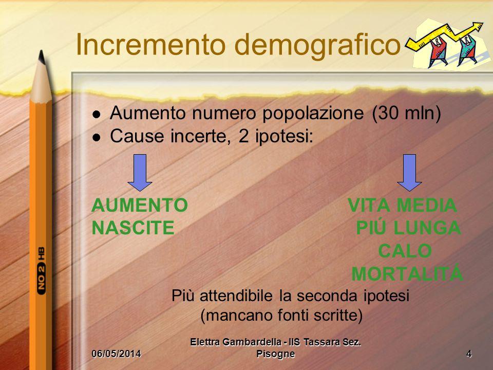 Perché si parla di rinascita? Incremento demografico Espansione agraria Diffusione dei rapporti commerciali Economia monetaria Ripresa urbana 06/05/20