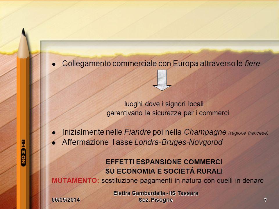 La diffusione dei commerci Anno 1000: acquisto importanza commercio Centri dellattività mercantile più importanti: VENEZIA GENOVA PISA Ripresa contatt