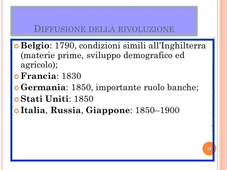 D IFFUSIONE DELLA RIVOLUZIONE Belgio : 1790, condizioni simili allInghilterra (materie prime, sviluppo demografico ed agricolo); Francia : 1830 German