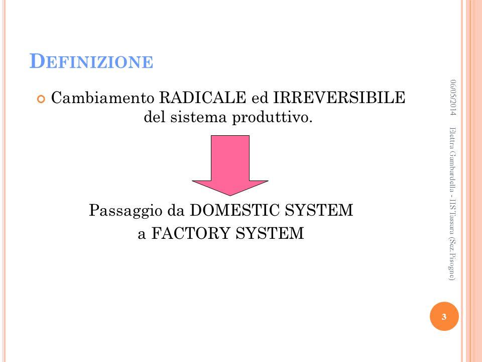D EFINIZIONE Cambiamento RADICALE ed IRREVERSIBILE del sistema produttivo. Passaggio da DOMESTIC SYSTEM a FACTORY SYSTEM 06/05/2014 3 Elettra Gambarde