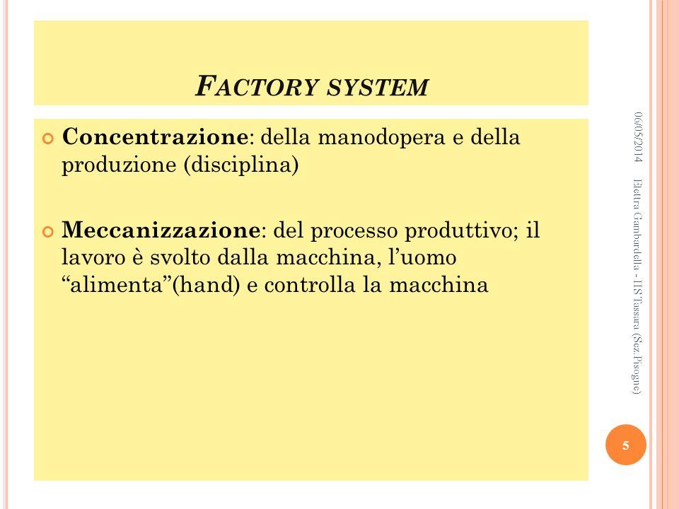 F ACTORY SYSTEM Concentrazione : della manodopera e della produzione (disciplina) Meccanizzazione : del processo produttivo; il lavoro è svolto dalla