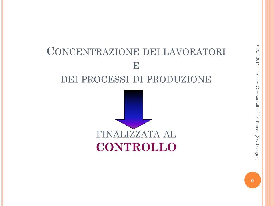 C ONCENTRAZIONE DEI LAVORATORI E DEI PROCESSI DI PRODUZIONE FINALIZZATA AL CONTROLLO 06/05/2014 6 Elettra Gambardella - IIS Tassara (Sez.Pisogne)