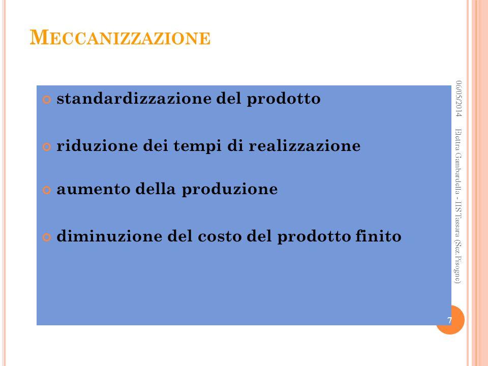 M ECCANIZZAZIONE standardizzazione del prodotto riduzione dei tempi di realizzazione aumento della produzione diminuzione del costo del prodotto finit