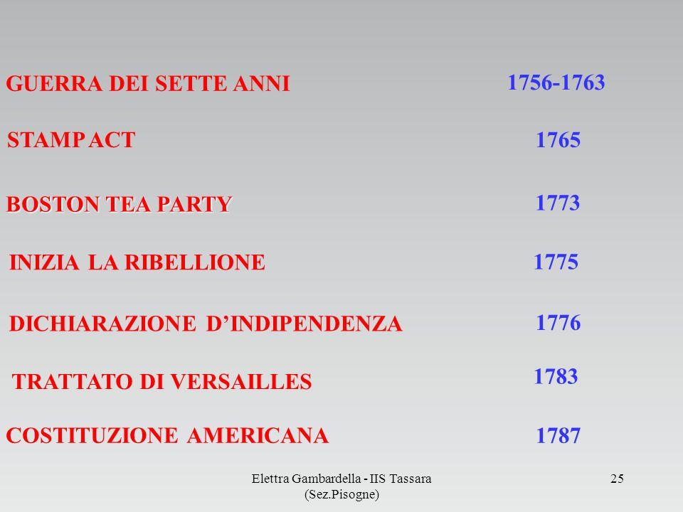 GUERRA DEI SETTE ANNI STAMP ACT BOSTON TEA PARTY INIZIA LA RIBELLIONE 1756-1763 1765 1773 DICHIARAZIONE DINDIPENDENZA TRATTATO DI VERSAILLES 1775 1776