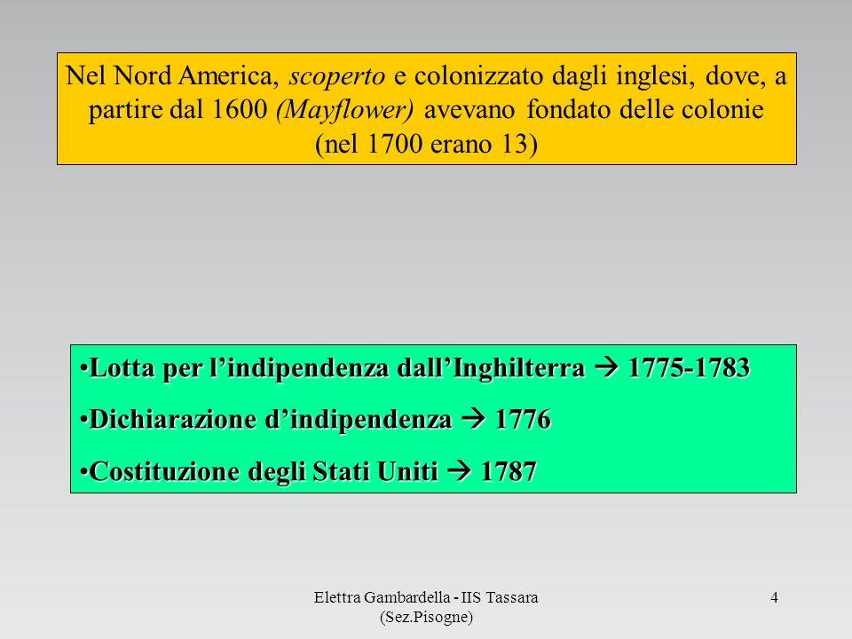 Nel Nord America, scoperto e colonizzato dagli inglesi, dove, a partire dal 1600 (Mayflower) avevano fondato delle colonie (nel 1700 erano 13) Lotta p