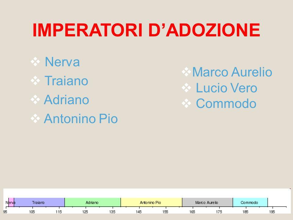IMPERATORI DADOZIONE Nerva Traiano Adriano Antonino Pio Marco Aurelio Lucio Vero Commodo