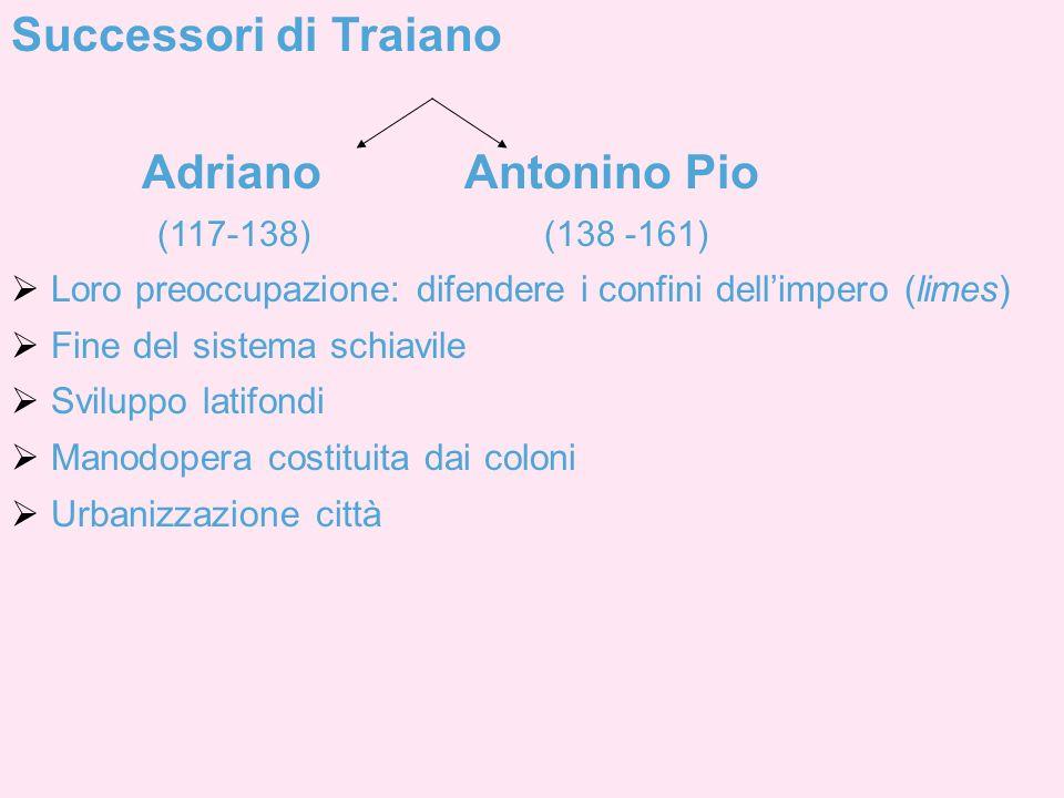 Successori di Traiano Adriano Antonino Pio (117-138) (138 -161) Loro preoccupazione: difendere i confini dellimpero (limes) Fine del sistema schiavile