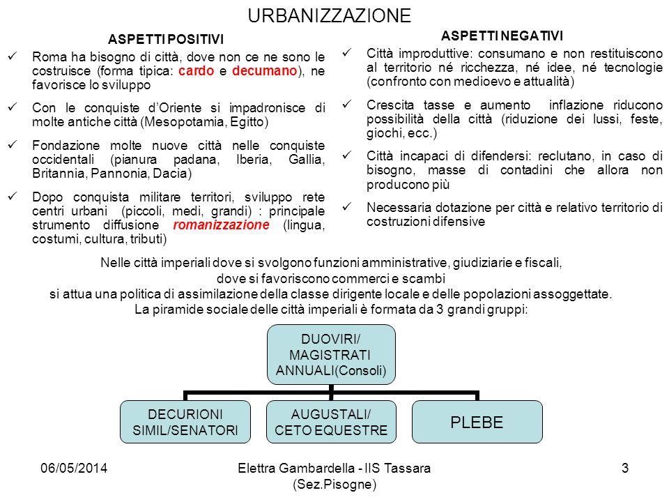 URBANIZZAZIONE ASPETTI POSITIVI Roma ha bisogno di città, dove non ce ne sono le costruisce (forma tipica: cardo e decumano), ne favorisce lo sviluppo