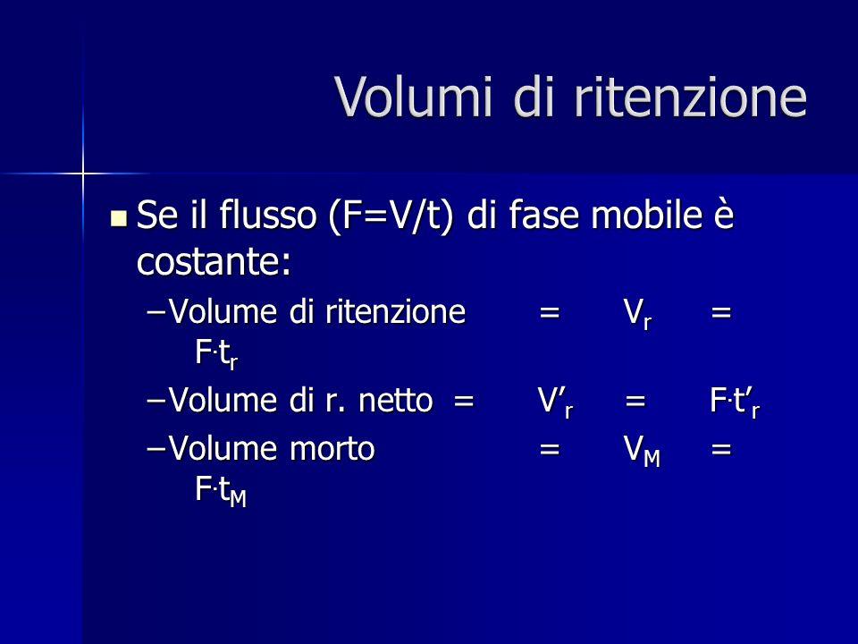Se il flusso (F=V/t) di fase mobile è costante: Se il flusso (F=V/t) di fase mobile è costante: –Volume di ritenzione=V r = F.