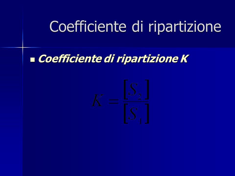 C s = concentrazione nella fase stazionaria C M = concentrazione nella fase mobile Se K C è grande la sostanza è affine alla fase stazionaria, se è piccolo è affine alla fase mobile