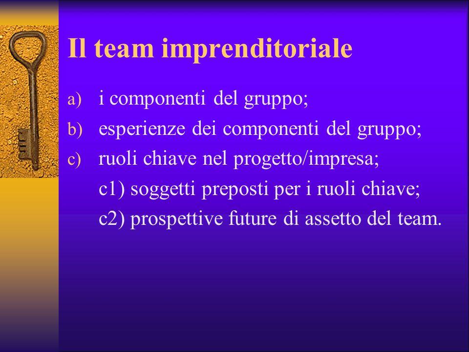 Il team imprenditoriale a) i componenti del gruppo; b) esperienze dei componenti del gruppo; c) ruoli chiave nel progetto/impresa; c1) soggetti prepos