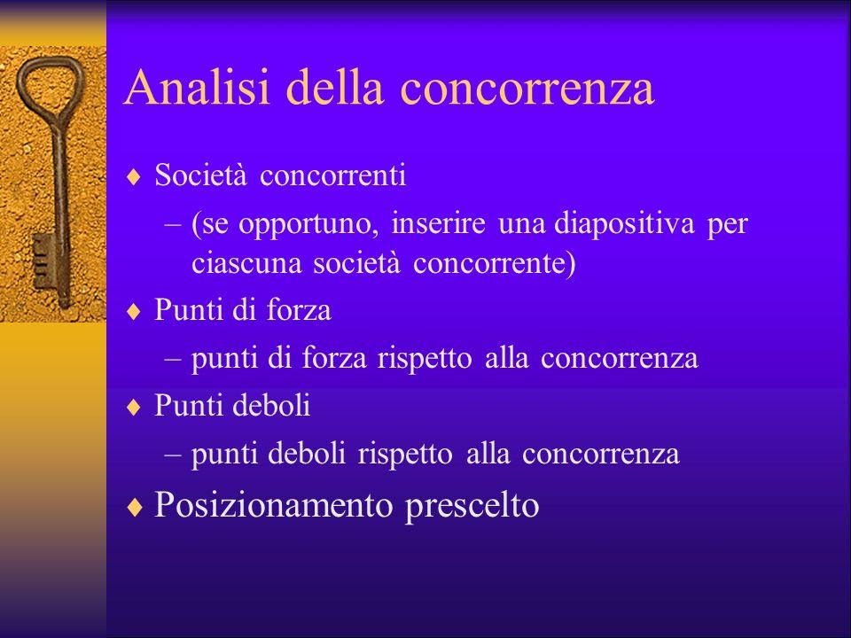 Analisi della concorrenza Società concorrenti –(se opportuno, inserire una diapositiva per ciascuna società concorrente) Punti di forza –punti di forz