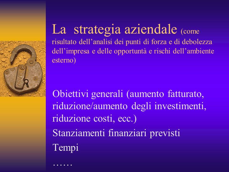 La strategia aziendale (come risultato dellanalisi dei punti di forza e di debolezza dellimpresa e delle opportuntà e rischi dellambiente esterno) Obi