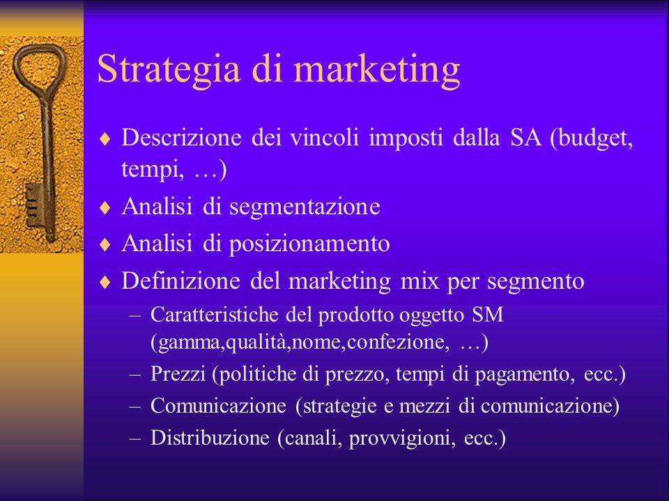 Strategia di marketing Descrizione dei vincoli imposti dalla SA (budget, tempi, …) Analisi di segmentazione Analisi di posizionamento Definizione del