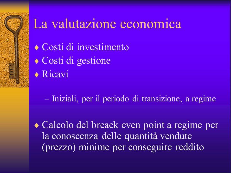 La valutazione economica Costi di investimento Costi di gestione Ricavi –Iniziali, per il periodo di transizione, a regime Calcolo del breack even poi
