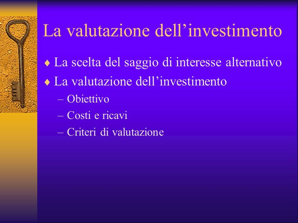 La valutazione dellinvestimento La scelta del saggio di interesse alternativo La valutazione dellinvestimento –Obiettivo –Costi e ricavi –Criteri di v