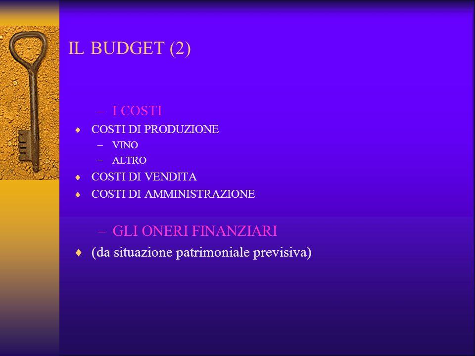 IL BUDGET (2) –I COSTI COSTI DI PRODUZIONE –VINO –ALTRO COSTI DI VENDITA COSTI DI AMMINISTRAZIONE –GLI ONERI FINANZIARI (da situazione patrimoniale pr
