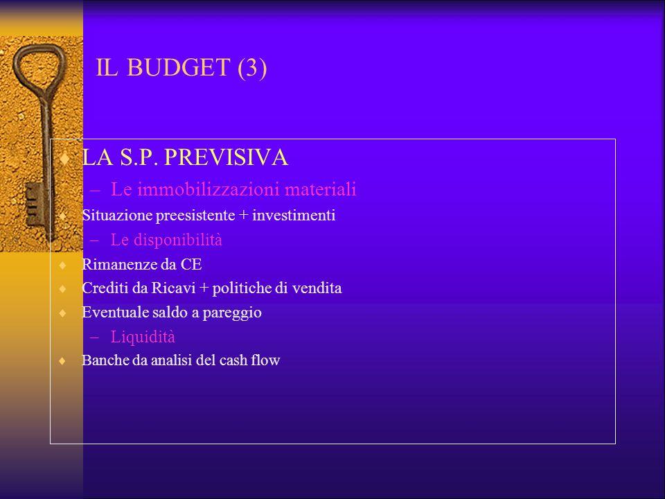 IL BUDGET (3) LA S.P. PREVISIVA –Le immobilizzazioni materiali Situazione preesistente + investimenti –Le disponibilità Rimanenze da CE Crediti da Ric