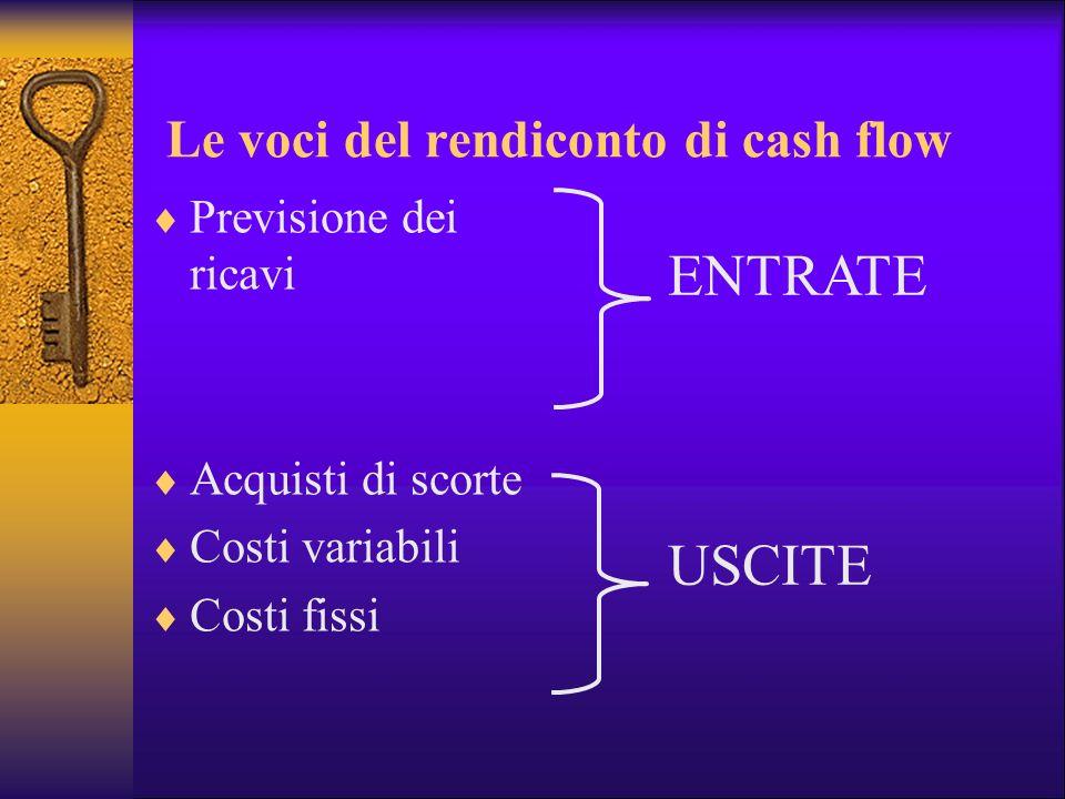 Le voci del rendiconto di cash flow Previsione dei ricavi Acquisti di scorte Costi variabili Costi fissi ENTRATE USCITE